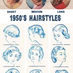 12s Hairstyles Chart For Your Hair Length Glamour Daze 1950S Long Hairstyles