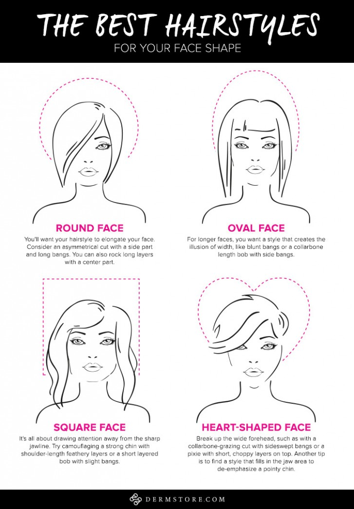 Best Hairstyle For Your Face Shape Dermstore Blog Collarbone Length Bob