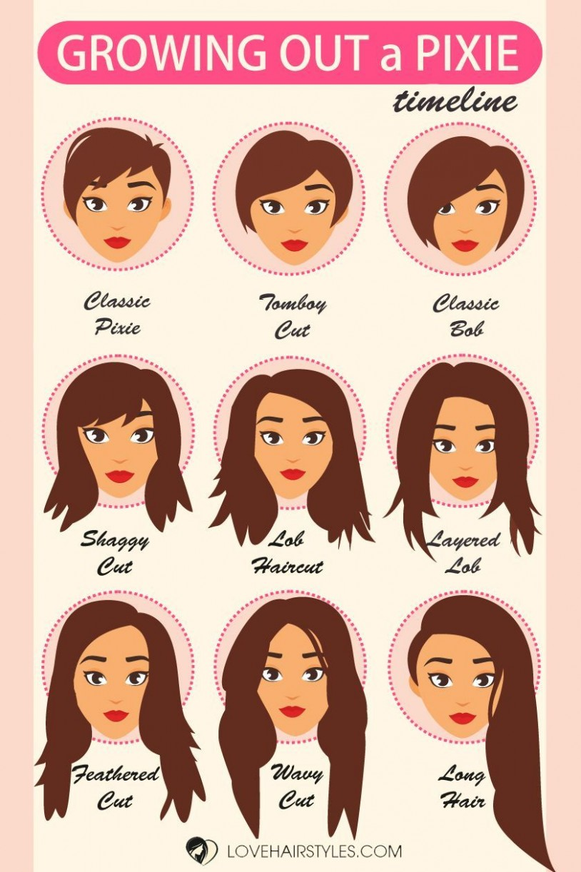Growing Out A Pixie: Your Guide To Making It Easy LoveHairStyles Growing Out A Pixie Cut Timeline