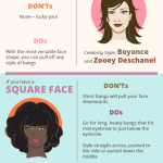 How To Choose The Right Bangs For Your Face Shape Bangs For Round Face And Big Forehead