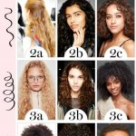 How To Figure Out Your Curl Type And Why It Actually Helps Curly Hairstyles For 3A Hair