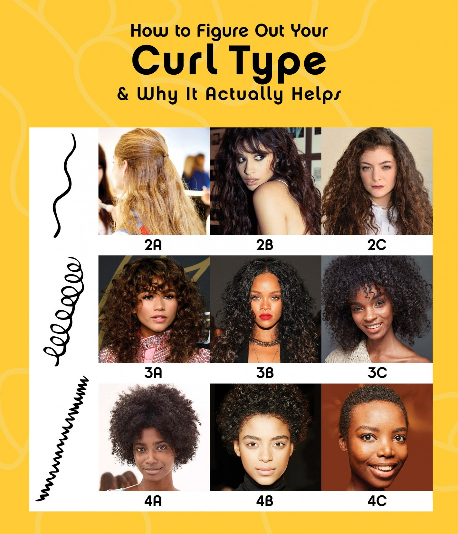 How To Figure Out Your Curl Type And Why It Matters Glamour 3B Curly Hairstyles