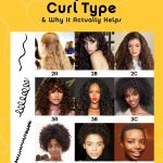 How To Figure Out Your Curl Type And Why It Matters Glamour Hairstyles For 3B Hair