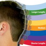 Pin On Hair Cutting Techniques Cutting Long Hair With Clippers