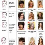 Which Hairstyle Suits For Round Face Female Which Hairstyle Suits Round Face Shape Hairstyles